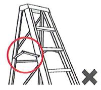 Extended Ladder Safety